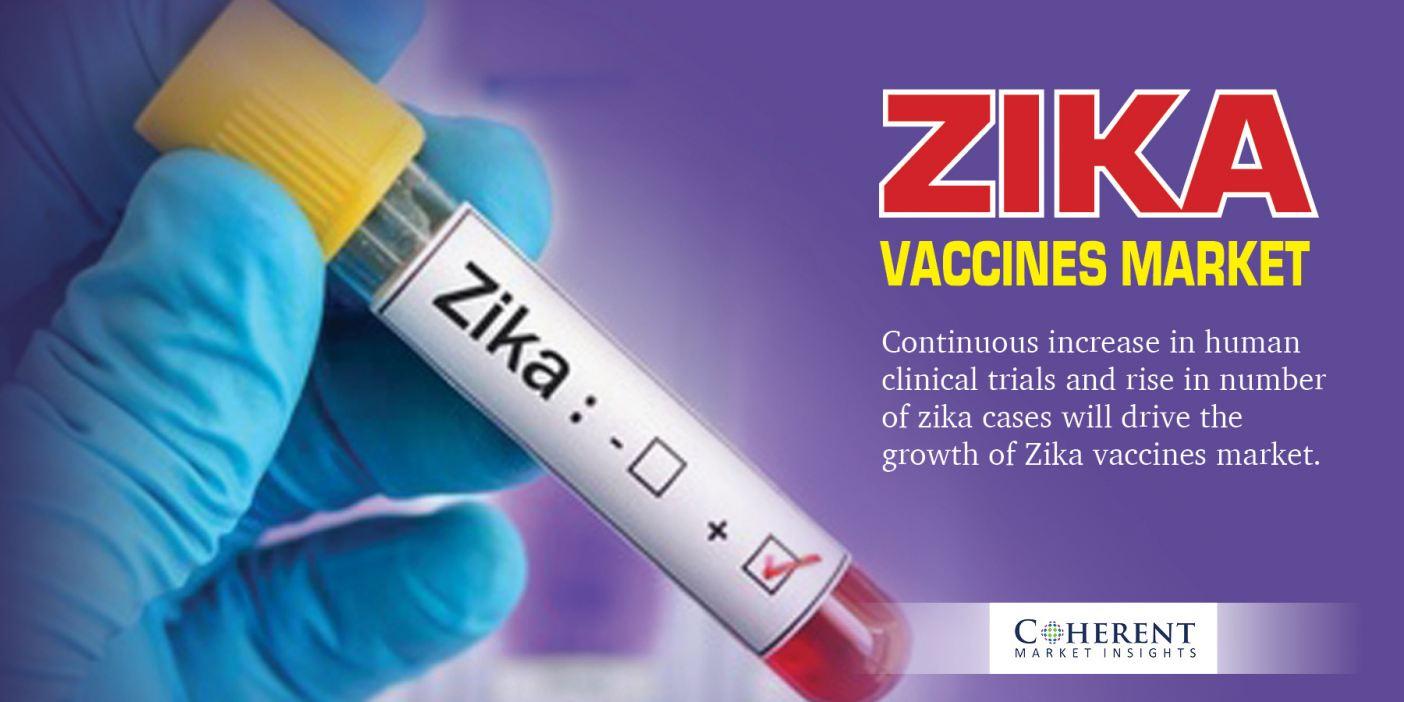 Zika Vaccines Market OUPT