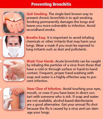 Chronic Bronchitis Treatmen