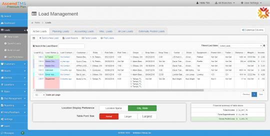 Sample Load Management Screen