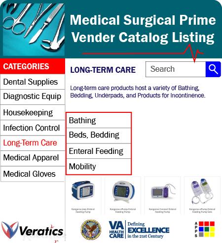 Medical Surgical Prime Vendor Catalog