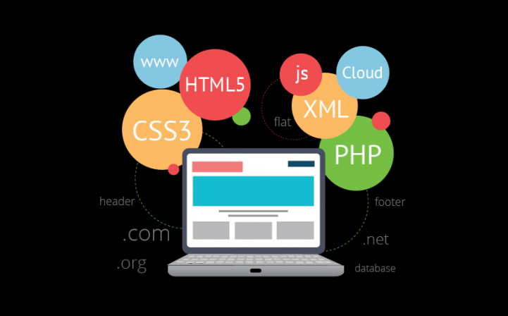 Newpathw_services_custom_application