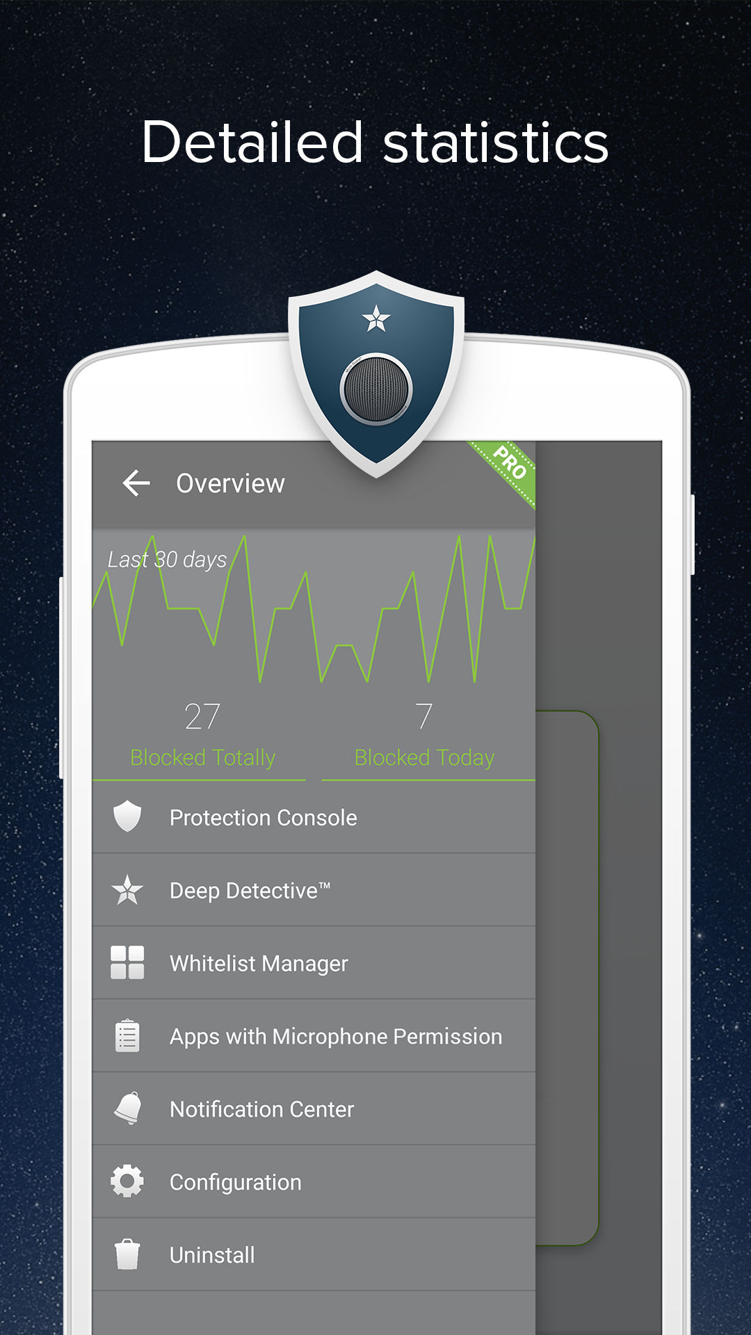 Prevent Spying on Android - New Apps for Webcam and Mic Protection
