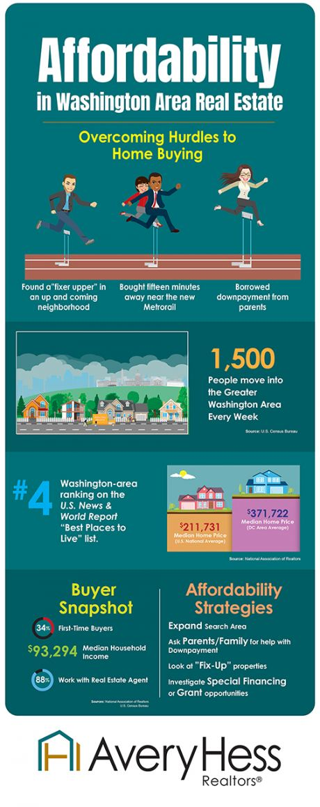 AveryHess_Infographic_Affordability_PRGraphic