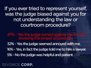 biased woodland hills bankruptcy judge
