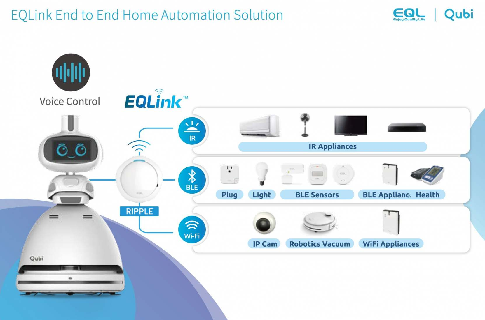 EQL Qubi Smart Home Robot