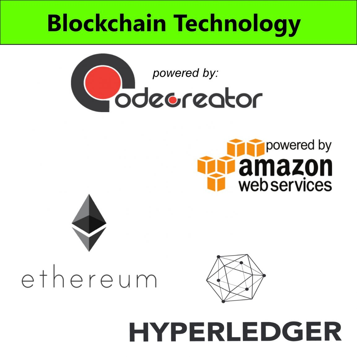Blockchain Technology on AWS Marketplace Ethereum & Hyperledger