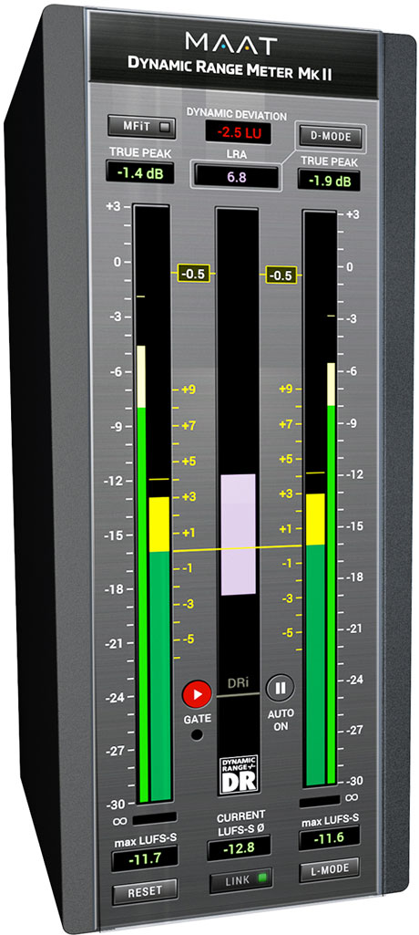 The first loudness meter for music creation as well as broadcast