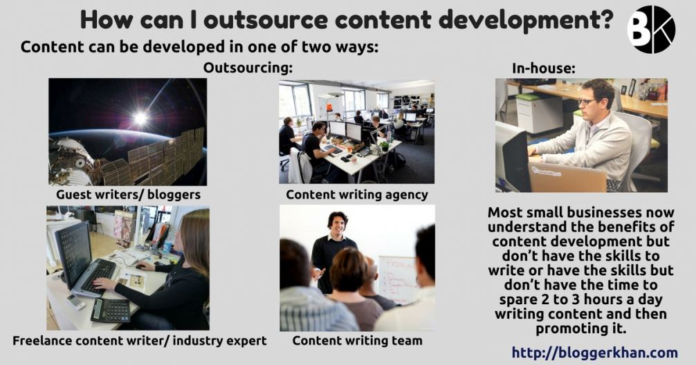 How can i outsource content development 2