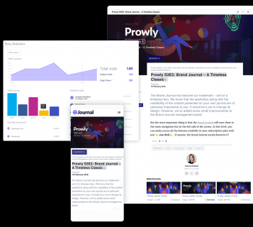 Press room analytics by Prowly