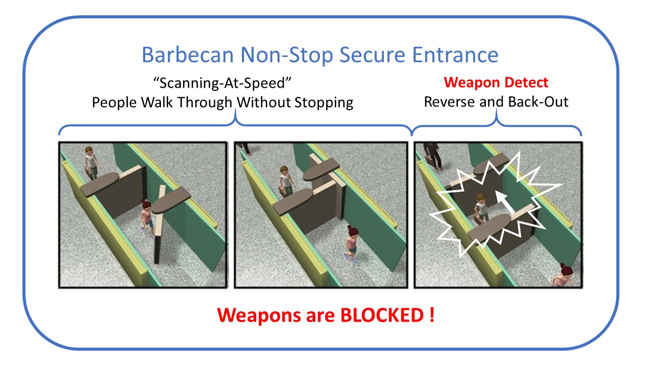 Weapon Detection Sequence