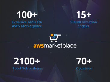 Intuz Launched 100th AMI on AWS Marketplace