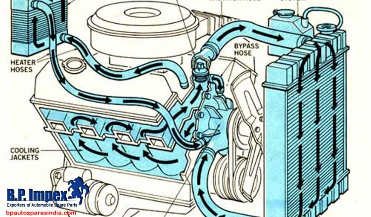 Explains How a Water-Cooled Cooling System Works