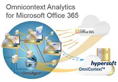 Hypersoft_Analytics_Office_365
