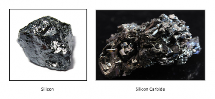 Silicon Carbide Benefits by GD Rectifiers
