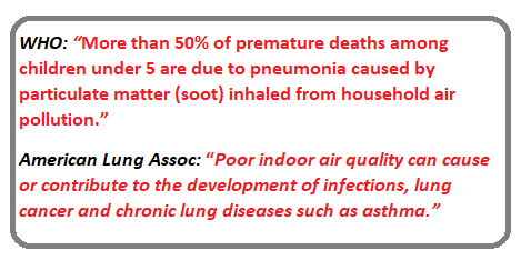 Indoor Air Quality Facts!