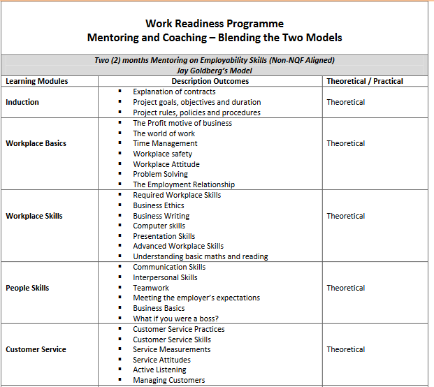 Networx Group's Course Outline