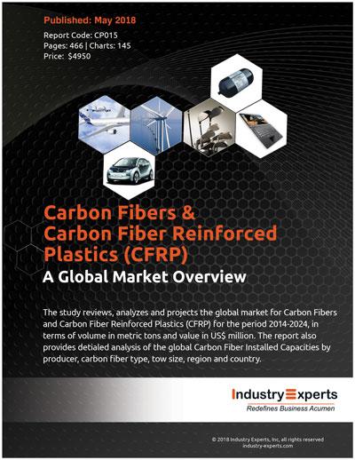 Carbon Fibers & Carbon Fiber Reinforced Plastics – A Global Market Overview