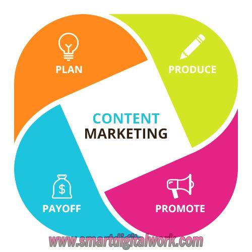 content-marketing1 - Smart Digital Work