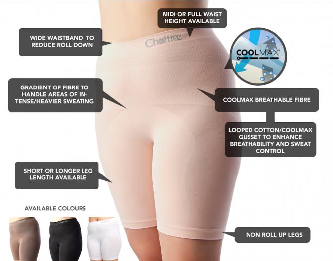 97f742e32 Chaffree Anti Chafing Womens Long Leg Underwear With Sweat Control