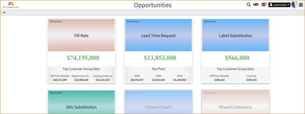 OpsVeda Opportunity Apps
