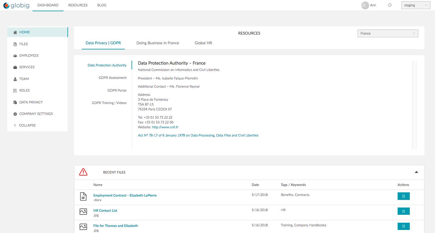 Globig GDPR + HR Dashboard