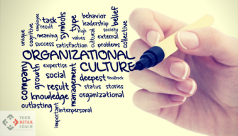 Importance of SOP for Organization's Sustainabilit