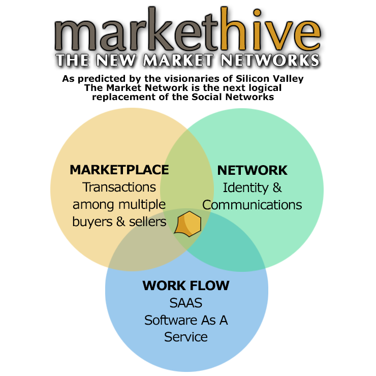 NEW.MARKET.NETWORKS
