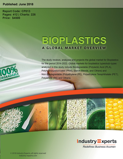 Bioplastics – A Global Market Overview