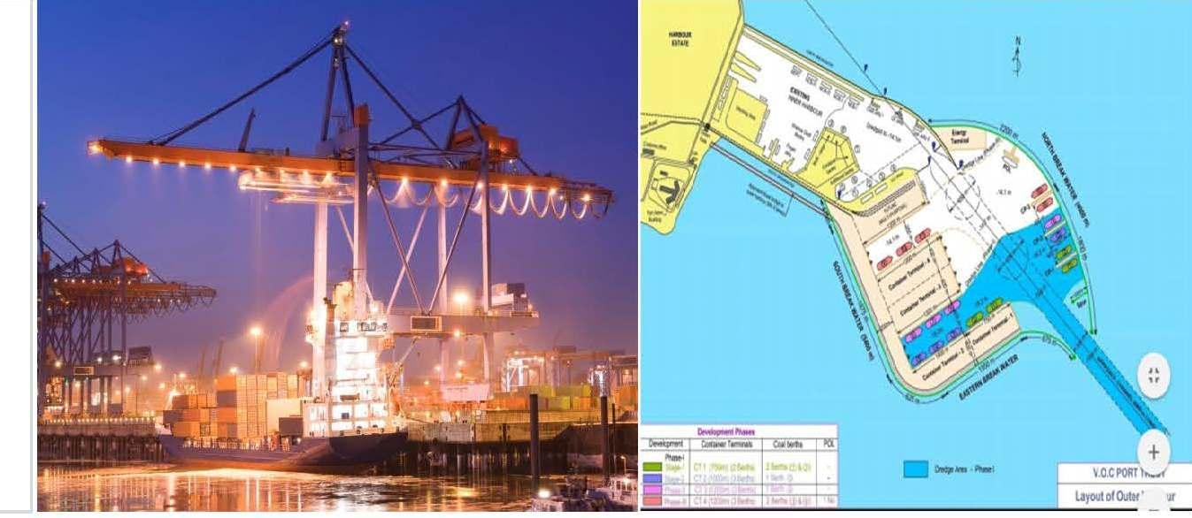 VOC Port