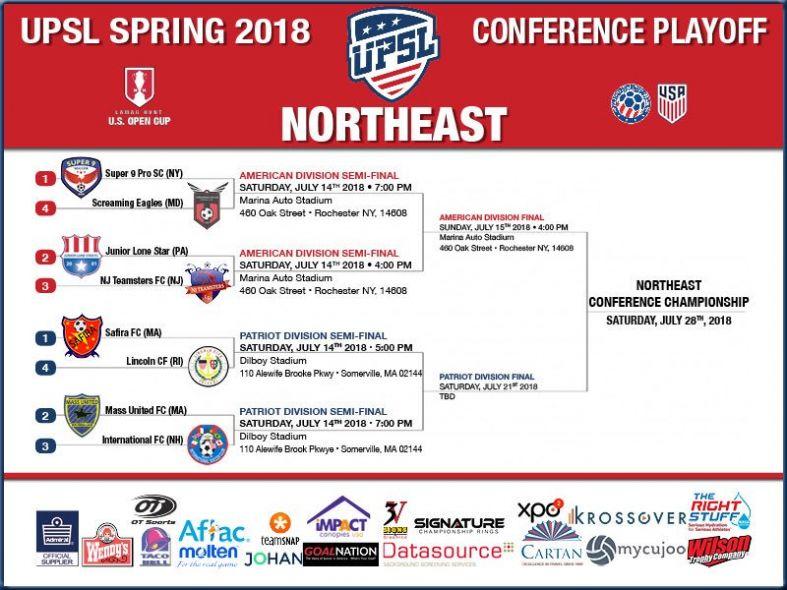 UPSL_SpringConferencePlayoffs