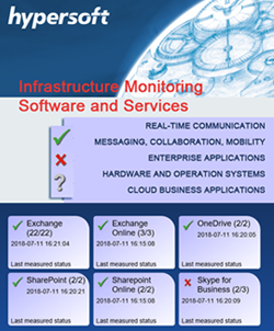 Hypersoft_Network_Monitoring