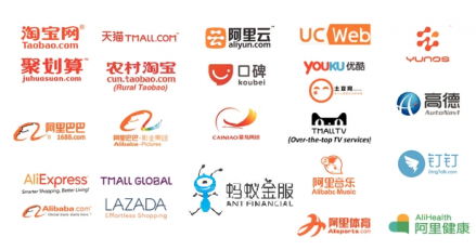 Knight Investment Limited Alibaba Group Takes Stake In Focus Media Knight Investment Limited Prlog Alibaba group holding limited is a holding company that provides the technology infrastructure and marketing reach to help merchants, brands and other businesses to leverage the power of new. knight investment limited alibaba