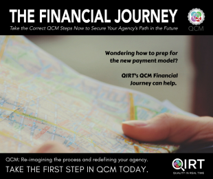 QIRT FINANCIAL JOURNEY QCM 1
