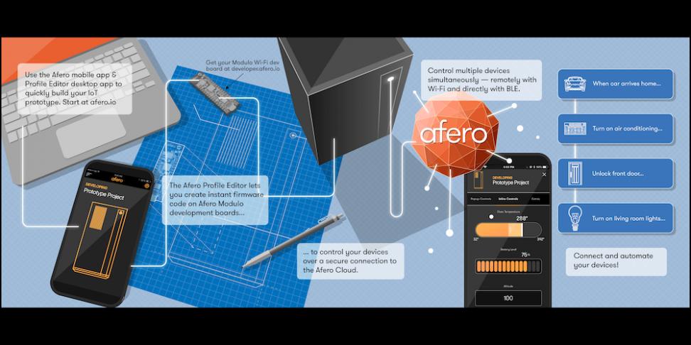 Afero-storyboard-v2-S