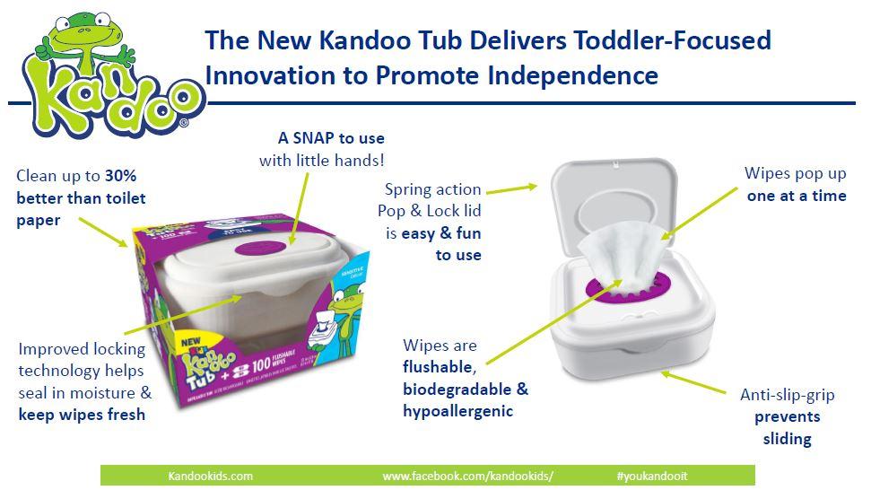Kandoo infographic