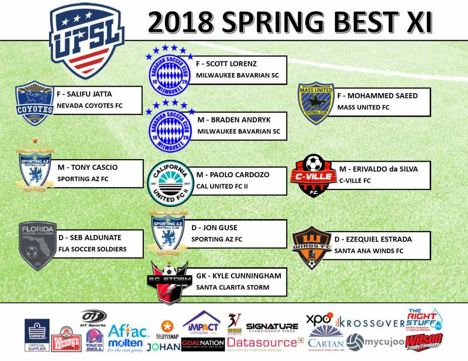 UPSL BEST STARTING XI 2018 SPRING SEASON