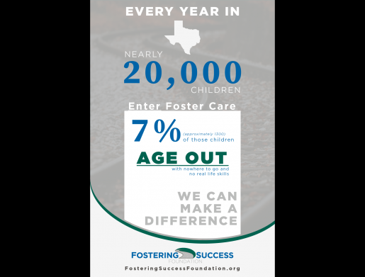 Foster Care Statistics - Aging Out of Foster Care
