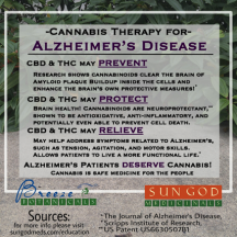 alzheimers-and-cannabis