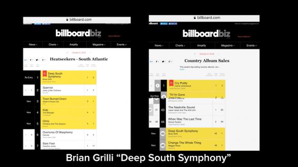 "Brian Grilli ""Deep South Symphony"" Hits #1 On Billboard Magazine"