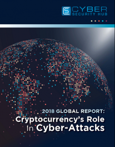 Cryptocurrency market size by country