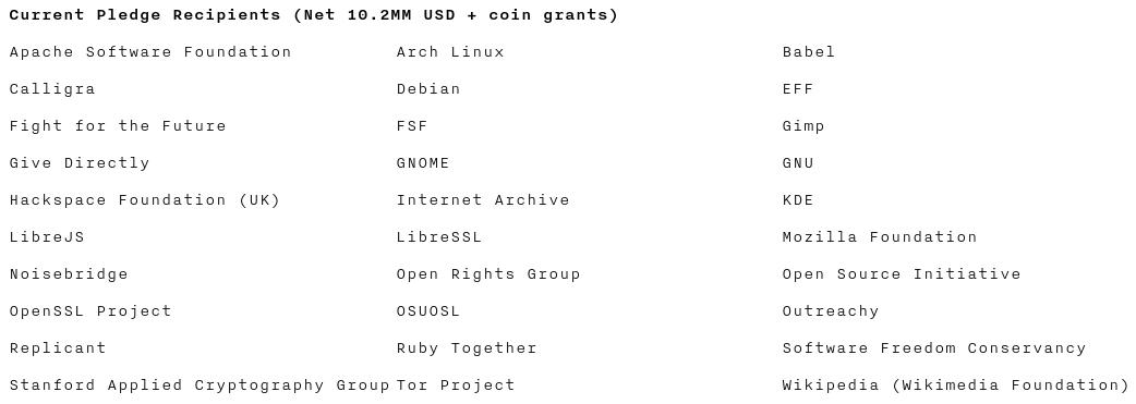 Handshake grant recipients include core Internet foundations.