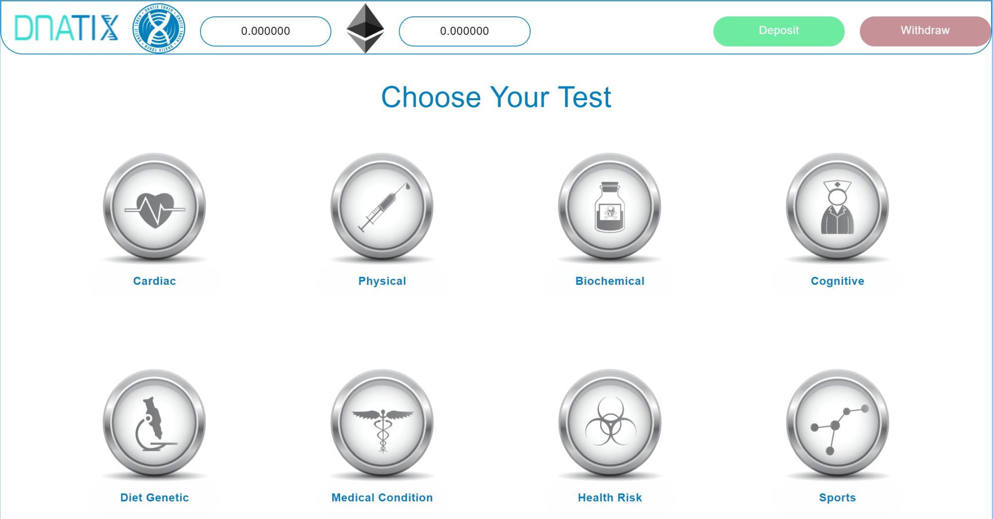 DNAtix Live Demo Genetic Tests