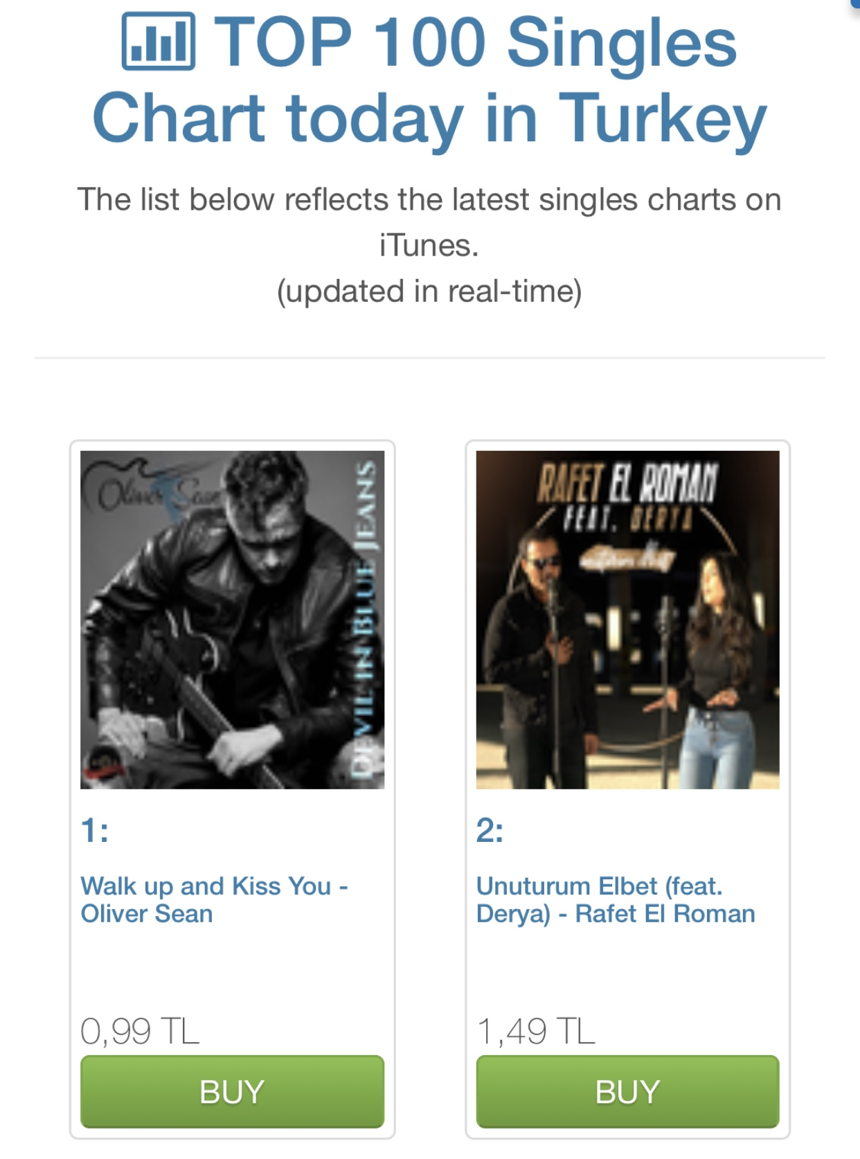 Official Charts Turkey Oliver Sean No1