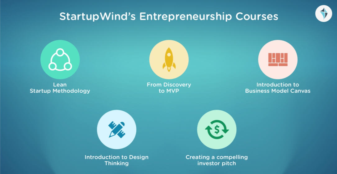 StartUpWind Entrepreneurship Courses