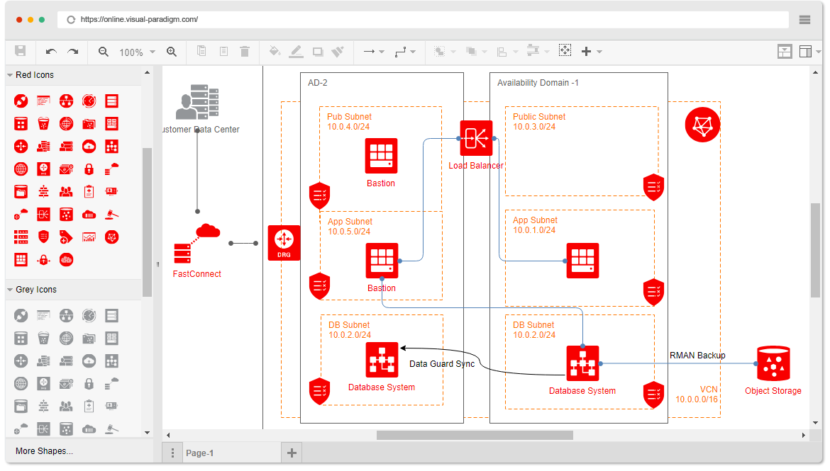 Visual Paradigm Online Supported Oracle Cloud Infrastructure Diagram