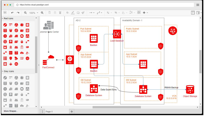 Oracle Cloud Architecture Diagram Software