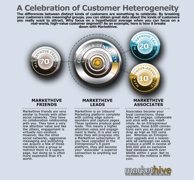 CUSTOMER.CENTRIC.MARKETING