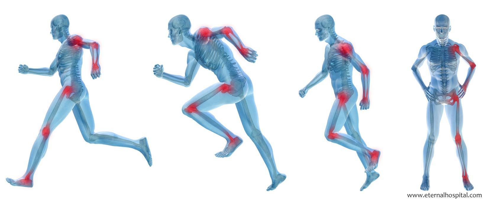 Sports Injury Treatment