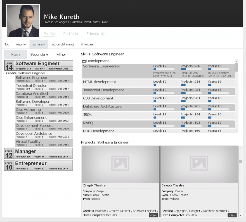 Zennect Patent Example with Mike Kureth