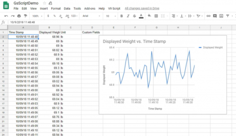Google Spreadsheet Data Logging with Arlyn UpScale